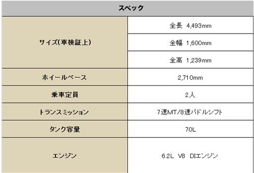 シボレー コルベット 2015 (Chevrolet Corvett)【中古車】