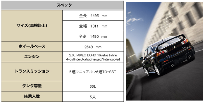 ミツビシ ランサー エボリューション 2015 (Mitsubishi RANCER Evolution)【中古車】スペック