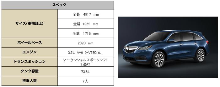 アキュラ MDX 2016 (Acura MDX)【中古車】 スペック