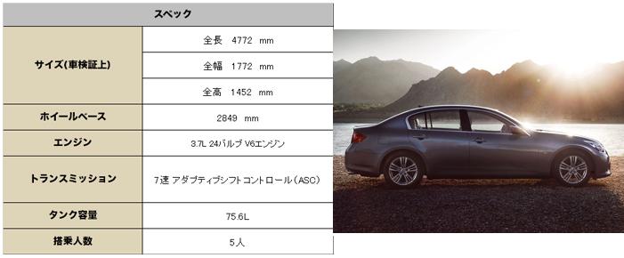 インフィニティ Q40 2015 (Infiniti Q40) 中古車 スペック