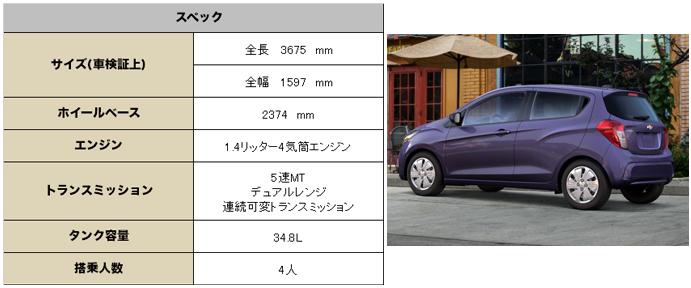 シボレー サバーバン 2015 (Chevrolet Suburban) スペック