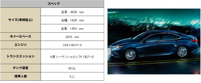 レクサス ESシリーズ 2016 (lexus ES)【中古車】 スペック