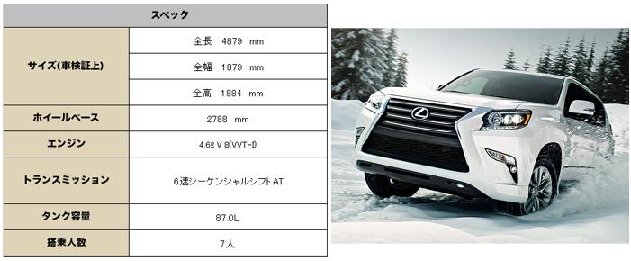 レクサス GXシリーズ 2016 (lexus GX)【中古車】 スペック