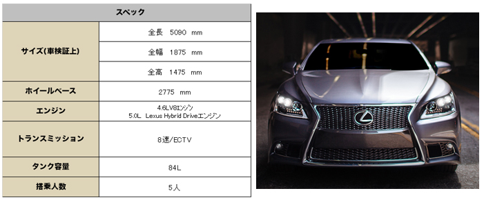 レクサス LSシリーズ 2016 (lexus LS)中古車スペック