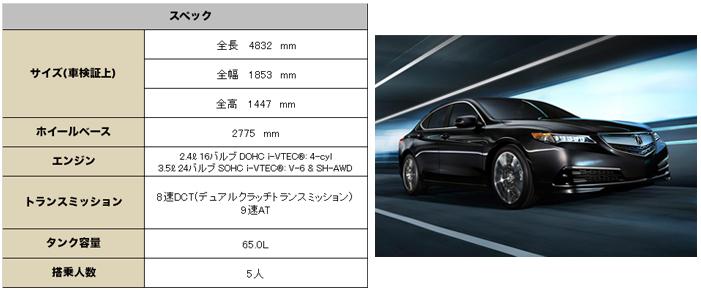 アキュラ TLX 2016 (Acura TLX)中古車スペック
