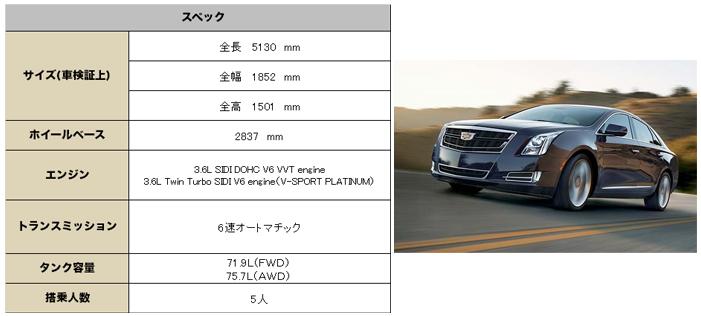 キャデラック XTS 2016 (Cadillac XTS) スペック