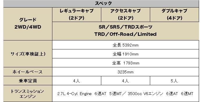 USトヨタ タコマ 2016 (US Toyota tacoma)【中古車】スペック