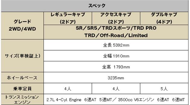 US トヨタ タコマ 2017(US TOYOTA Tacoma) グレード 装備品