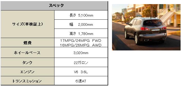 ビュイック エンクレイブ 2014 (Buick Enclabe)【中古車】 スペック