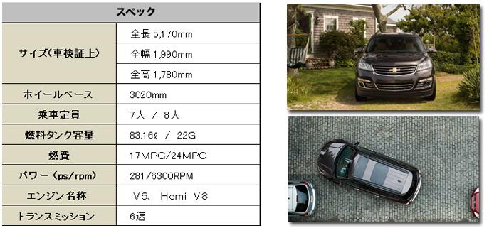 シボレー トラバース 2014 (Chevrolet Traverse)【中古車】 スペック