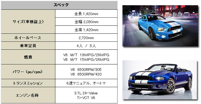 フォード マスタング 2015 (Ford Mustang)【中古車】 スペック