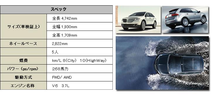 リンカーン MKX 2014 (Lincoln MKX)【中古車】 スペック