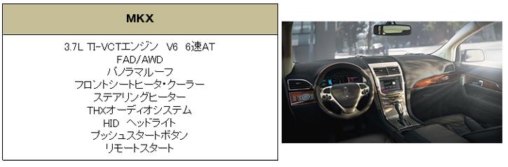 リンカーン MKX 2014 (Lincoln MKX)【中古車】 グレード 装備品