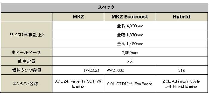 リンカーン MKZ 2014 (Lincoln MKZ) スペック