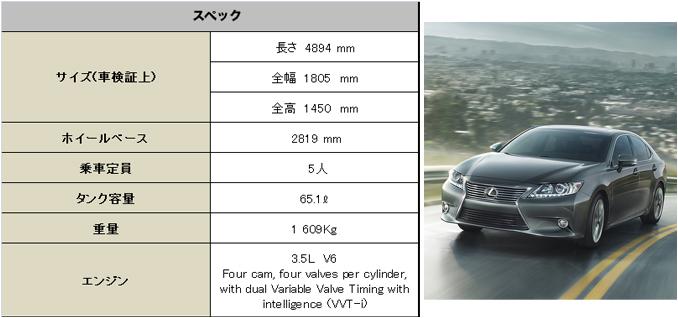 レクサス ES350 2014 (lexus ES350)【中古車】 スペック