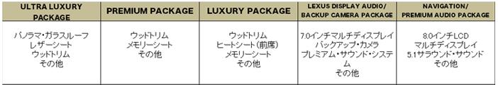 レクサス ES350 2014 (lexus ES350)【中古車】 グレード 装備品