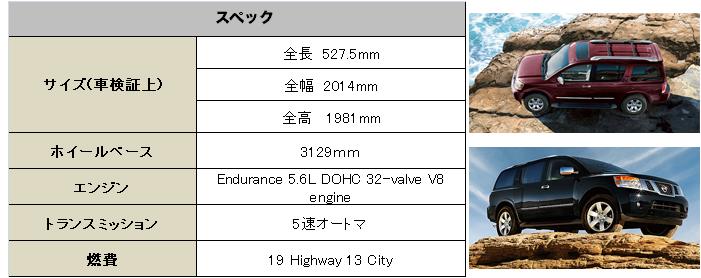 USニッサン アルマダ 2014 (US Nissan Armada)【中古車】 スペック