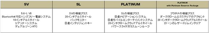 USニッサン アルマダ 2014 (US Nissan Armada)【中古車】 カラー