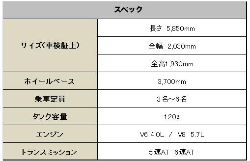 USトヨタ タンドラ 2014 (US Toyota Tundra)【中古車】スペック